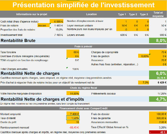investissement parking à 6 % net de charges